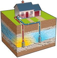 C'est quoi la géothermie ? dans l'énergie , la lumiere geotermie